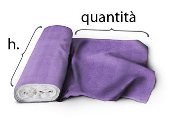 I tessuti sono venduti al metro per altezza del rotolo